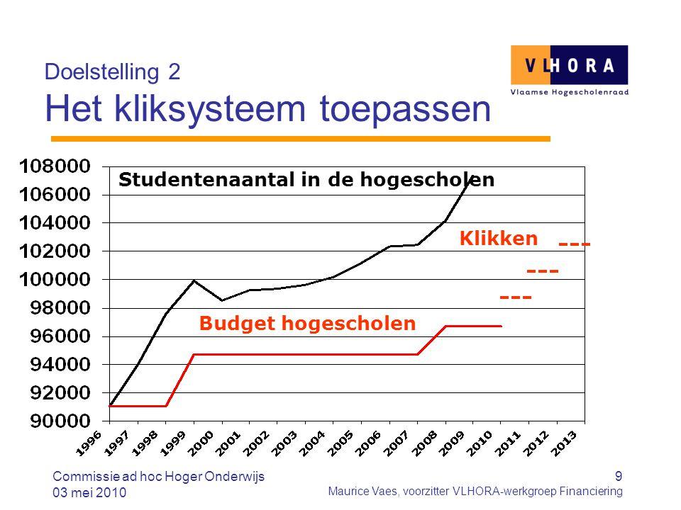 10 Maurice Vaes, voorzitter VLHORA-werkgroep Financiering Doelstelling 3 Gemotiveerde medewerkers Commissie ad hoc Hoger Onderwijs 03 mei 2010 2007 2008 2009 2010 2011 Loonkosten +6% +2% Budgetten + 1,9 % + 0 %+ .