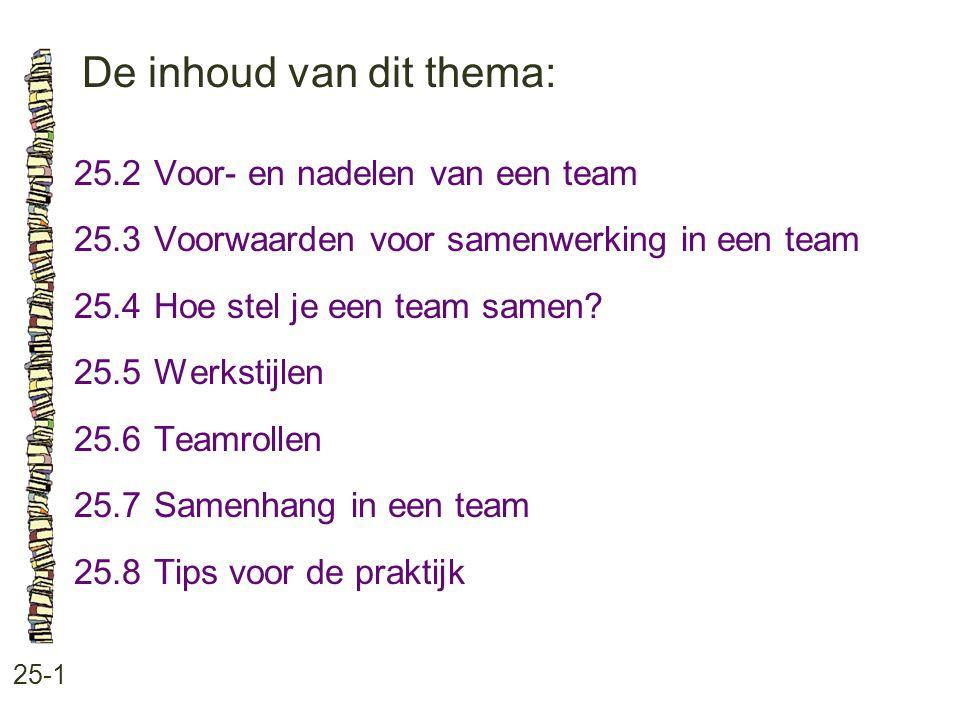 De inhoud van dit thema: 25-1 25.2Voor- en nadelen van een team 25.3Voorwaarden voor samenwerking in een team 25.4Hoe stel je een team samen.