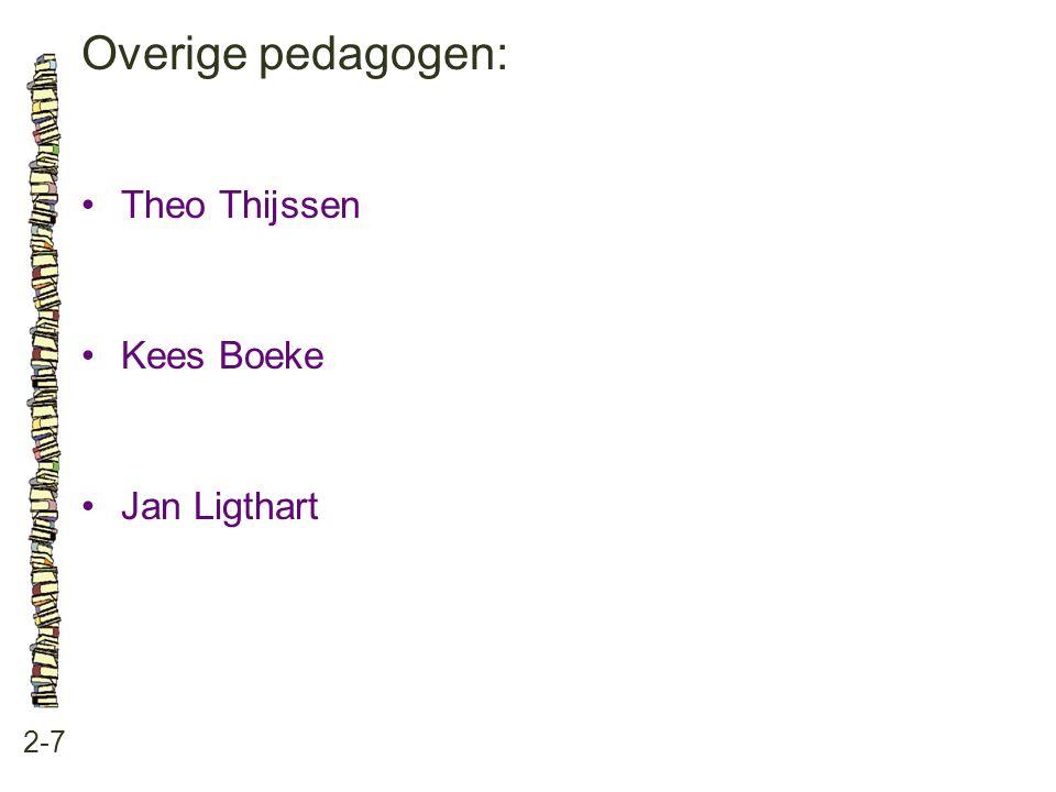 Overige pedagogen: 2-7 Theo Thijssen Kees Boeke Jan Ligthart