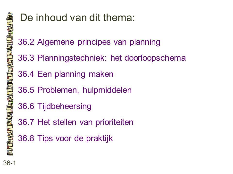 De inhoud van dit thema: 36-1 36.2Algemene principes van planning 36.3Planningstechniek: het doorloopschema 36.4Een planning maken 36.5Problemen, hulpmiddelen 36.6Tijdbeheersing 36.7Het stellen van prioriteiten 36.8Tips voor de praktijk