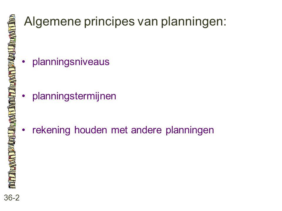 Algemene principes van planningen: 36-2 planningsniveaus planningstermijnen rekening houden met andere planningen