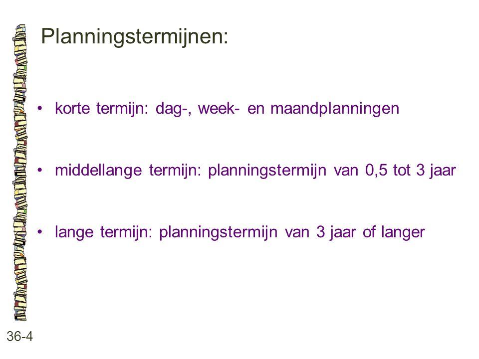 Planningstermijnen: 36-4 korte termijn: dag-, week- en maandplanningen middellange termijn: planningstermijn van 0,5 tot 3 jaar lange termijn: planningstermijn van 3 jaar of langer
