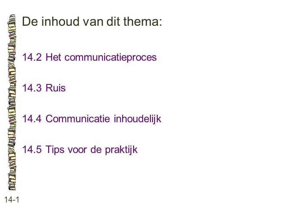 De inhoud van dit thema: 14-1 14.2Het communicatieproces 14.3Ruis 14.4Communicatie inhoudelijk 14.5Tips voor de praktijk