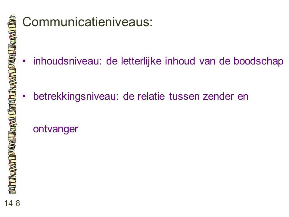 Communicatieniveaus: 14-8 inhoudsniveau: de letterlijke inhoud van de boodschap betrekkingsniveau: de relatie tussen zender en ontvanger
