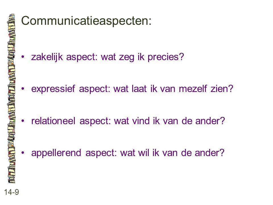 Communicatieaspecten: 14-9 zakelijk aspect: wat zeg ik precies.