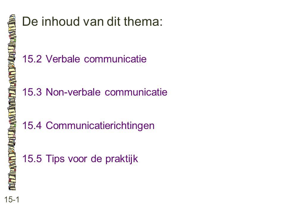 De inhoud van dit thema: 15-1 15.2Verbale communicatie 15.3 Non-verbale communicatie 15.4 Communicatierichtingen 15.5 Tips voor de praktijk