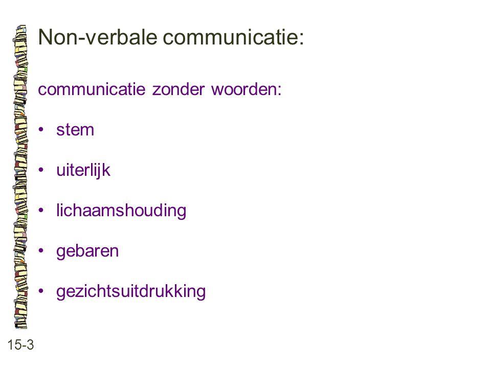 Non-verbale communicatie: 15-3 communicatie zonder woorden: stem uiterlijk lichaamshouding gebaren gezichtsuitdrukking