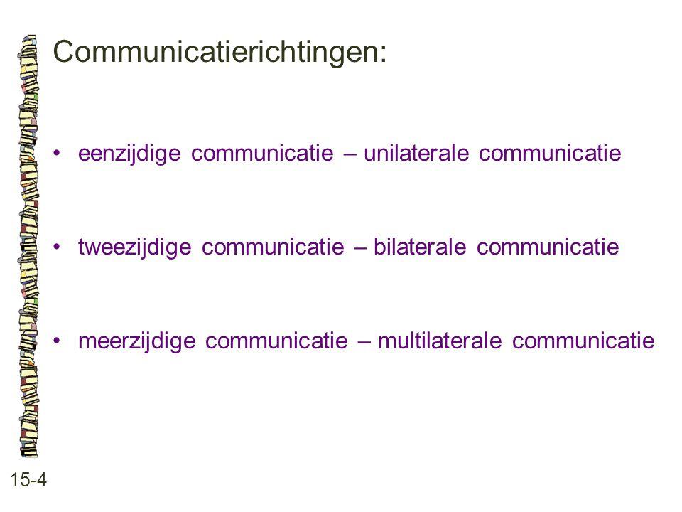 Communicatierichtingen: 15-4 eenzijdige communicatie – unilaterale communicatie tweezijdige communicatie – bilaterale communicatie meerzijdige communicatie – multilaterale communicatie