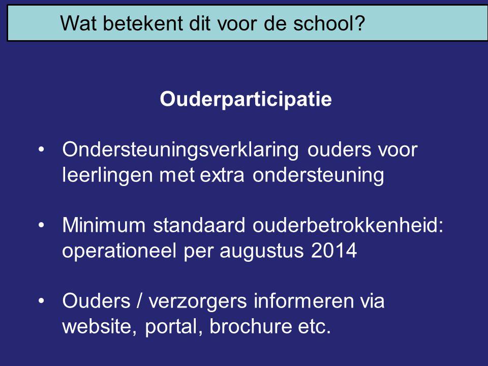 Wat betekent dit voor de school? Ouderparticipatie Ondersteuningsverklaring ouders voor leerlingen met extra ondersteuning Minimum standaard ouderbetr