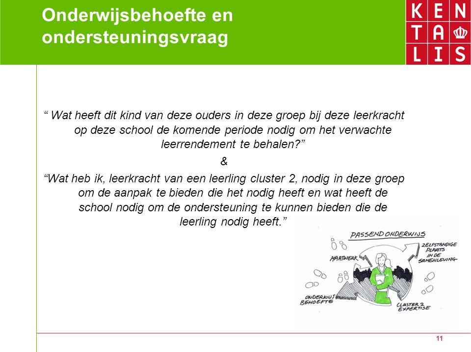 """11 Onderwijsbehoefte en ondersteuningsvraag """" Wat heeft dit kind van deze ouders in deze groep bij deze leerkracht op deze school de komende periode n"""
