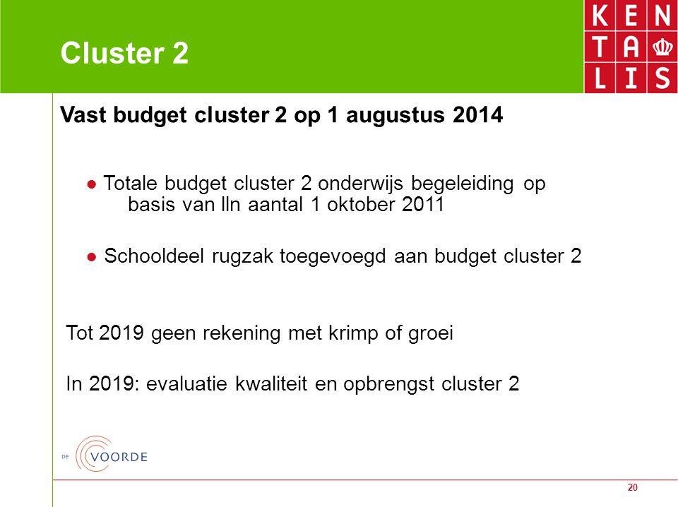 20 Cluster 2 Vast budget cluster 2 op 1 augustus 2014 ● Totale budget cluster 2 onderwijs begeleiding op basis van lln aantal 1 oktober 2011 ● Schoold