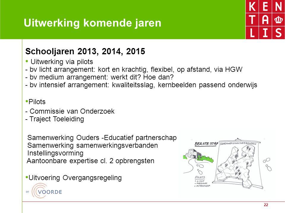 22 Uitwerking komende jaren Schooljaren 2013, 2014, 2015 Uitwerking via pilots - bv licht arrangement: kort en krachtig, flexibel, op afstand, via HGW