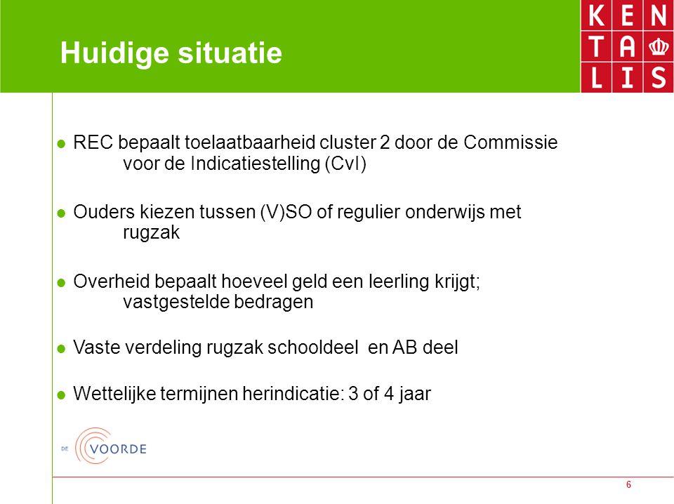 6 Huidige situatie ● REC bepaalt toelaatbaarheid cluster 2 door de Commissie voor de Indicatiestelling (CvI) ● Ouders kiezen tussen (V)SO of regulier