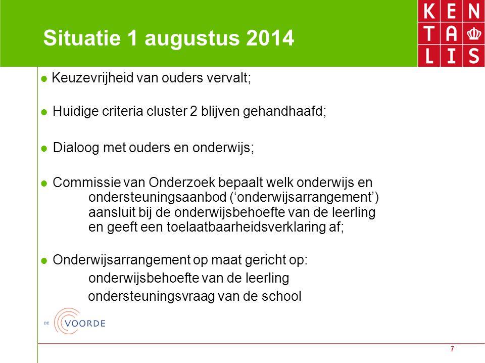 7 Situatie 1 augustus 2014 ● Keuzevrijheid van ouders vervalt; ● Huidige criteria cluster 2 blijven gehandhaafd; ● D ialoog met ouders en onderwijs; ●
