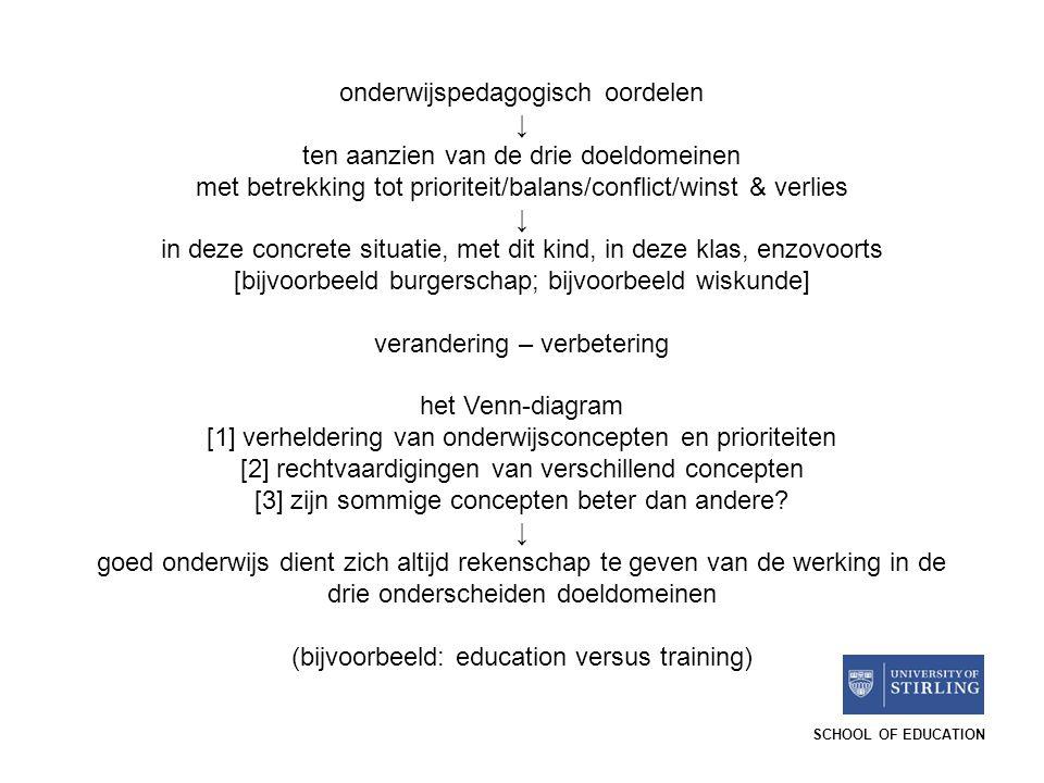 SCHOOL OF EDUCATION onderwijspedagogisch oordelen ↓ ten aanzien van de drie doeldomeinen met betrekking tot prioriteit/balans/conflict/winst & verlies