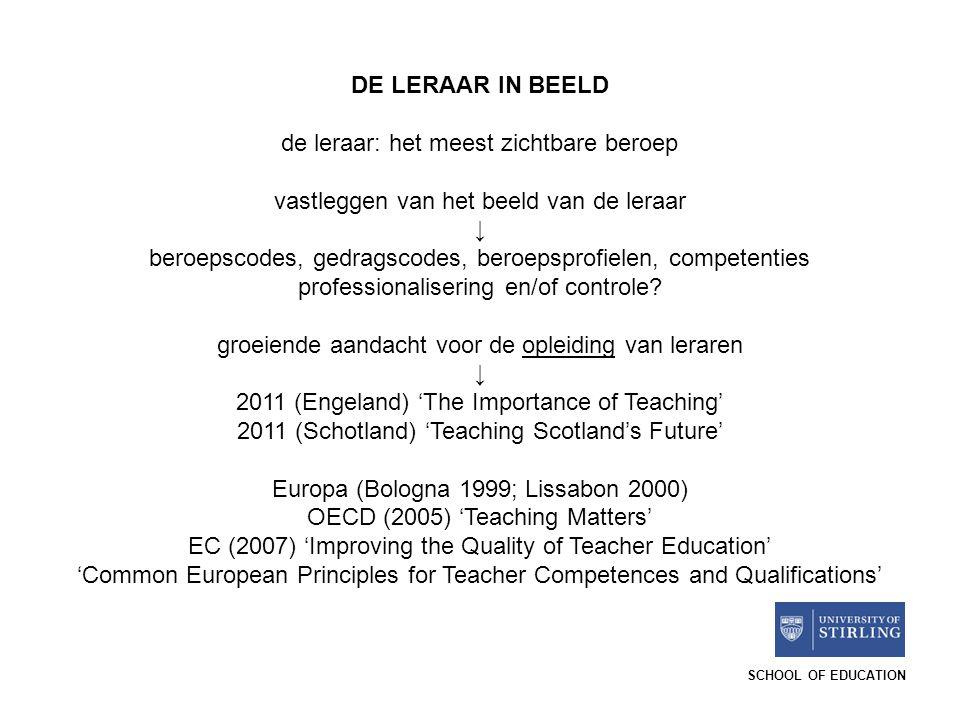 SCHOOL OF EDUCATION DE LERAAR IN BEELD de leraar: het meest zichtbare beroep vastleggen van het beeld van de leraar ↓ beroepscodes, gedragscodes, bero