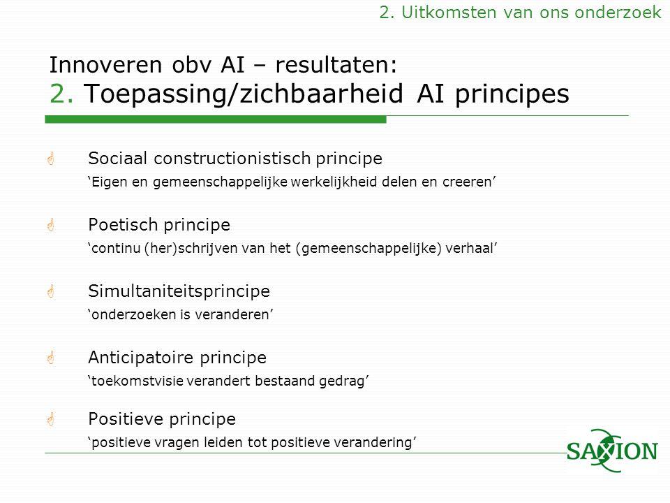 Innoveren obv AI – resultaten: 2. Toepassing/zichbaarheid AI principes  Sociaal constructionistisch principe 'Eigen en gemeenschappelijke werkelijkhe