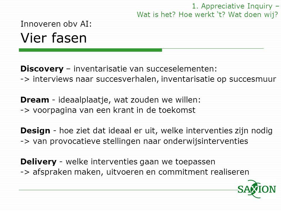 Innoveren obv AI: Vier fasen Discovery – inventarisatie van succeselementen: -> interviews naar succesverhalen, inventarisatie op succesmuur Dream - i