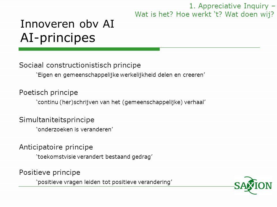 Innoveren obv AI AI-principes Sociaal constructionistisch principe 'Eigen en gemeenschappelijke werkelijkheid delen en creeren' Poetisch principe 'con