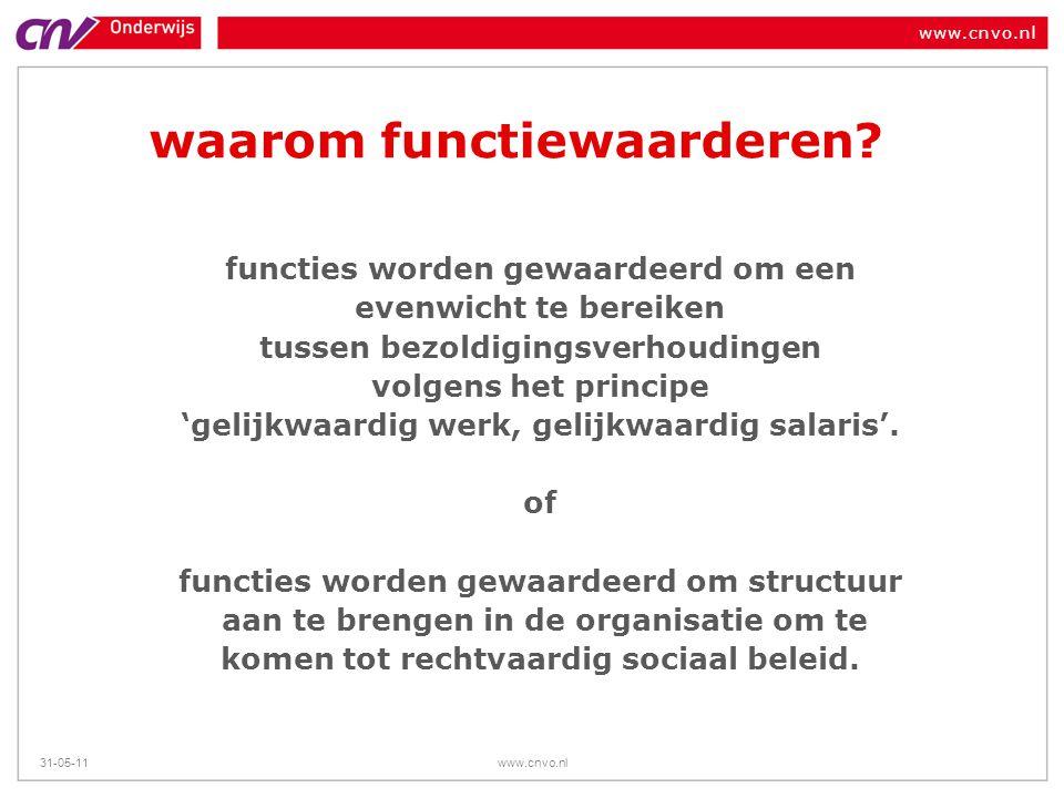 www.cnvo.nl 31-05-11www.cnvo.nl waarom functiewaarderen? functies worden gewaardeerd om een evenwicht te bereiken tussen bezoldigingsverhoudingen volg