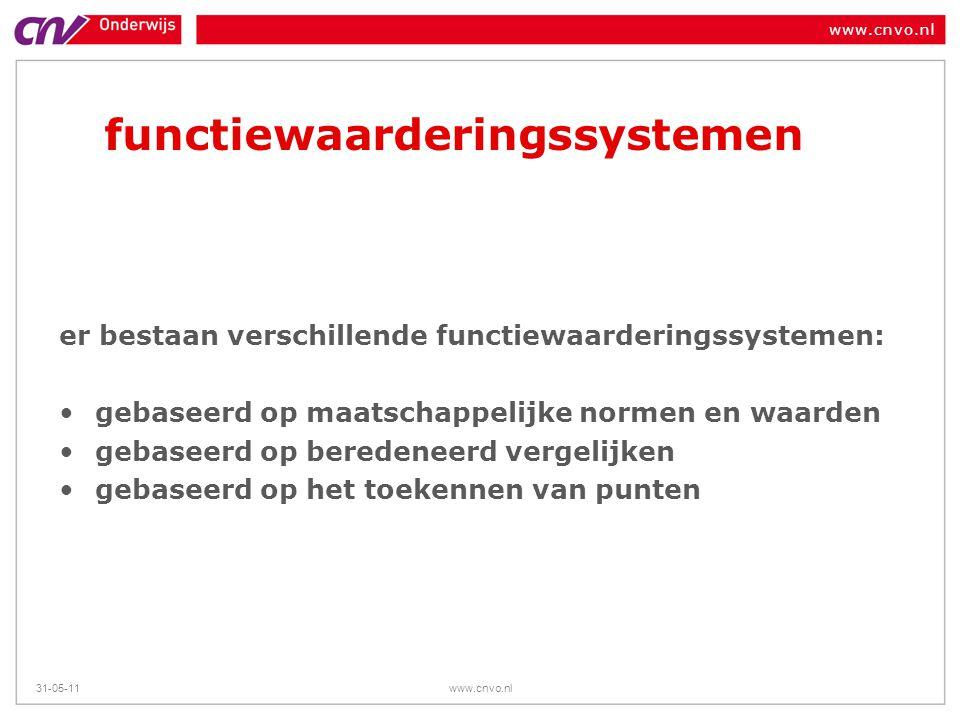 www.cnvo.nl 31-05-11www.cnvo.nl functiewaarderingssystemen er bestaan verschillende functiewaarderingssystemen: gebaseerd op maatschappelijke normen e