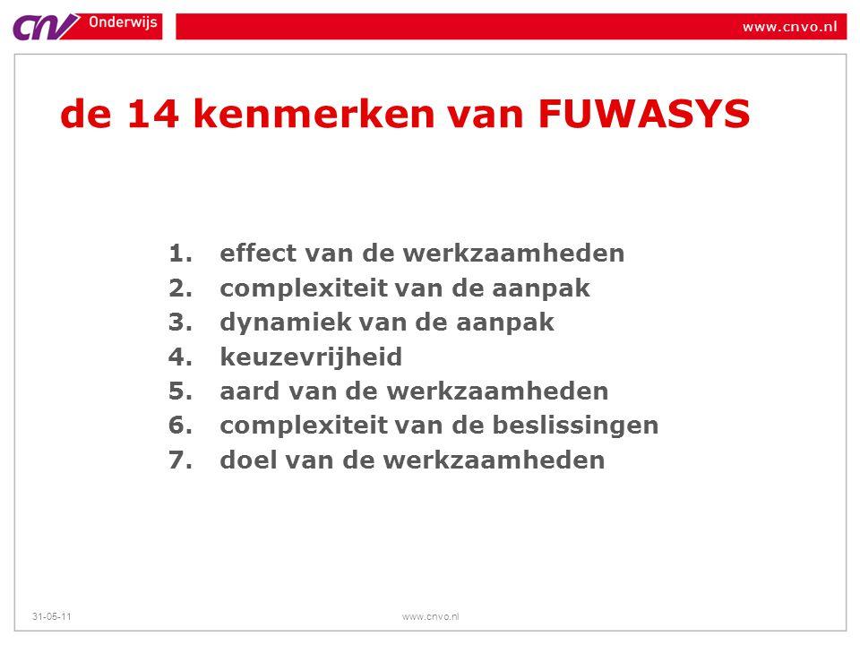www.cnvo.nl 31-05-11www.cnvo.nl de 14 kenmerken van FUWASYS 1. effect van de werkzaamheden 2. complexiteit van de aanpak 3. dynamiek van de aanpak 4.