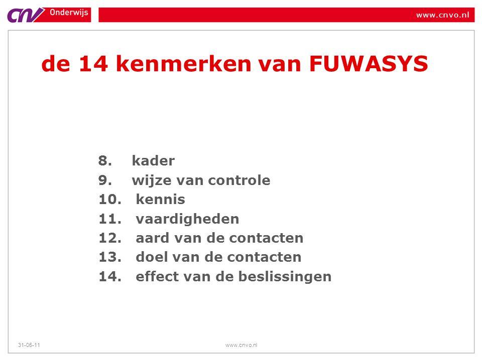 www.cnvo.nl 31-05-11www.cnvo.nl de 14 kenmerken van FUWASYS 8. kader 9. wijze van controle 10. kennis 11. vaardigheden 12. aard van de contacten 13. d