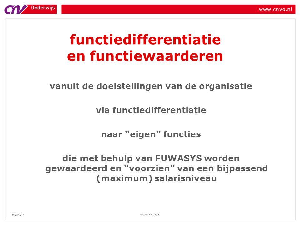 """www.cnvo.nl 31-05-11www.cnvo.nl functiedifferentiatie en functiewaarderen vanuit de doelstellingen van de organisatie via functiedifferentiatie naar """""""