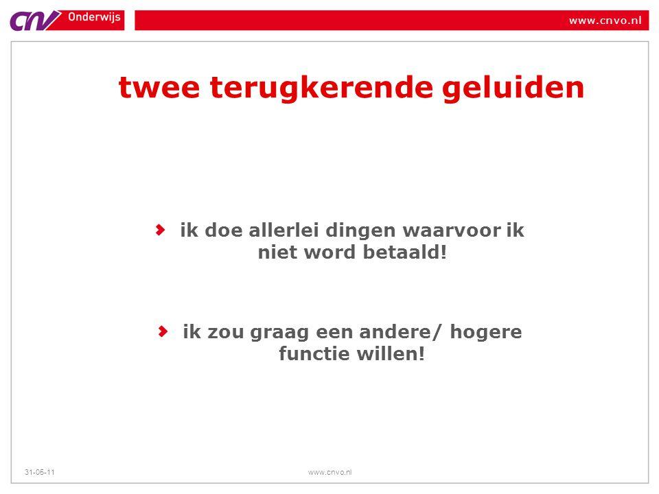 www.cnvo.nl 31-05-11www.cnvo.nl twee terugkerende geluiden ik doe allerlei dingen waarvoor ik niet word betaald! ik zou graag een andere/ hogere funct