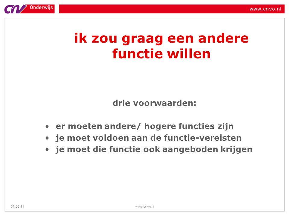 www.cnvo.nl 31-05-11www.cnvo.nl ik zou graag een andere functie willen drie voorwaarden: er moeten andere/ hogere functies zijn je moet voldoen aan de