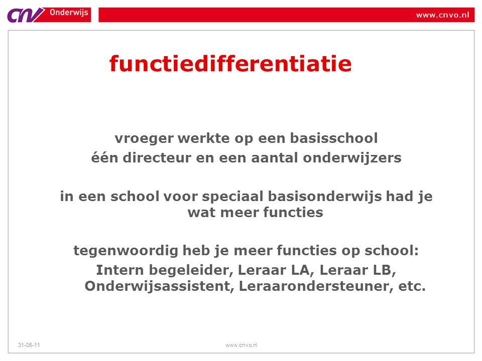 www.cnvo.nl 31-05-11www.cnvo.nl functiedifferentiatie vroeger werkte op een basisschool één directeur en een aantal onderwijzers in een school voor sp