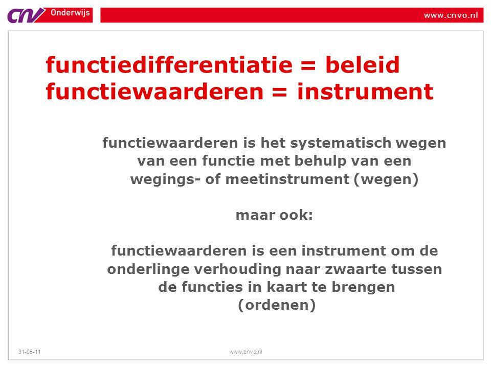 www.cnvo.nl 31-05-11www.cnvo.nl functiedifferentiatie = beleid functiewaarderen = instrument functiewaarderen is het systematisch wegen van een functi