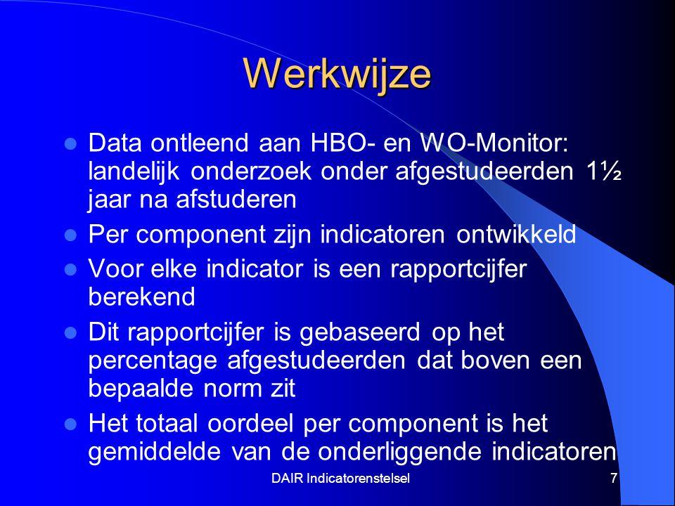 DAIR Indicatorenstelsel8 Indicatoren kwalificatiefunctie % afgestudeerden dat over de competenties beschikt die vereist zijn in het kerndomein: 23 verschillende aspecten m.b.t.