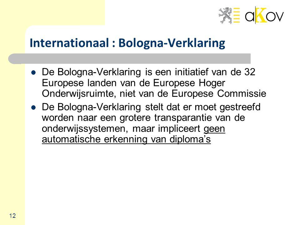 12 Internationaal : Bologna-Verklaring De Bologna-Verklaring is een initiatief van de 32 Europese landen van de Europese Hoger Onderwijsruimte, niet van de Europese Commissie De Bologna-Verklaring stelt dat er moet gestreefd worden naar een grotere transparantie van de onderwijssystemen, maar impliceert geen automatische erkenning van diploma's