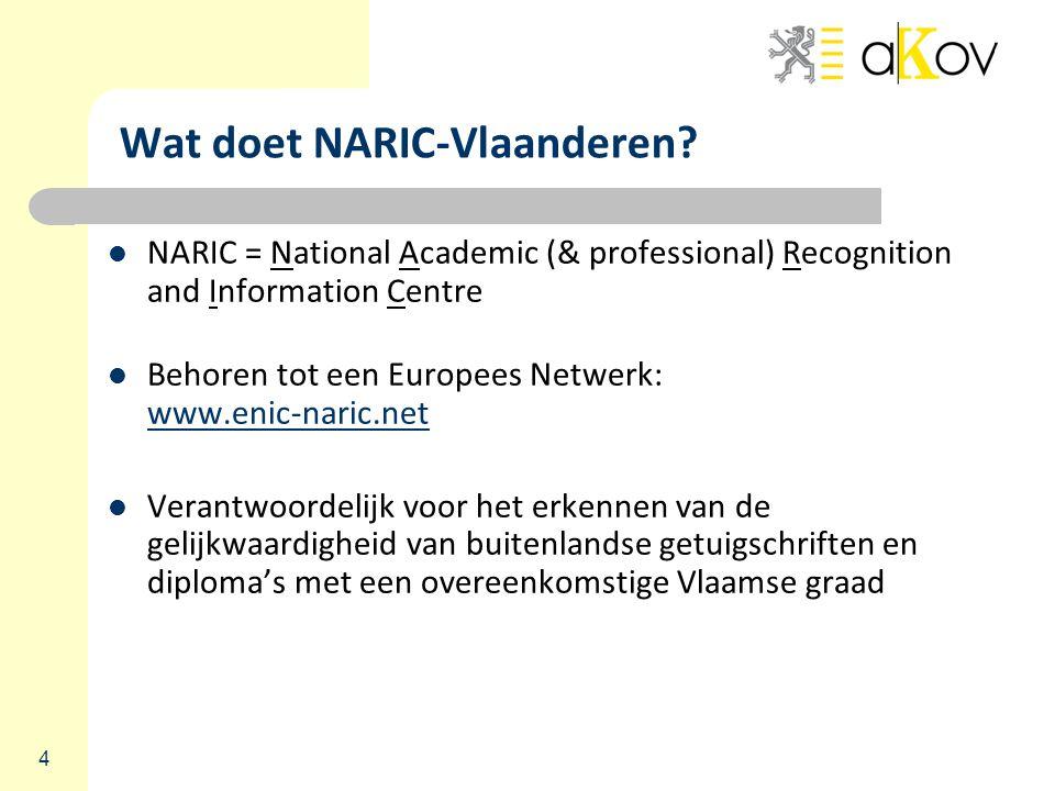 4 Wat doet NARIC-Vlaanderen.