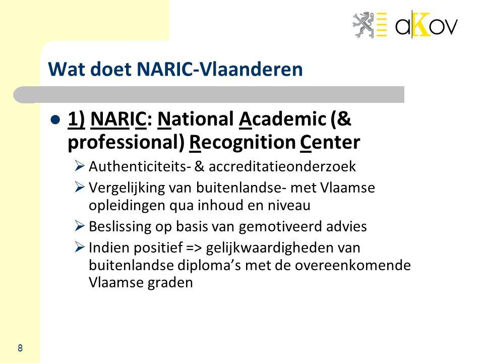 8 Wat doet NARIC-Vlaanderen 1) NARIC: National Academic (& professional) Recognition Center  Authenticiteits- & accreditatieonderzoek  Vergelijking van buitenlandse- met Vlaamse opleidingen qua inhoud en niveau  Beslissing op basis van gemotiveerd advies  Indien positief => gelijkwaardigheden van buitenlandse diploma's met de overeenkomende Vlaamse graden