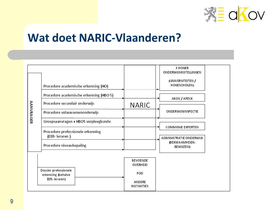 9 Wat doet NARIC-Vlaanderen