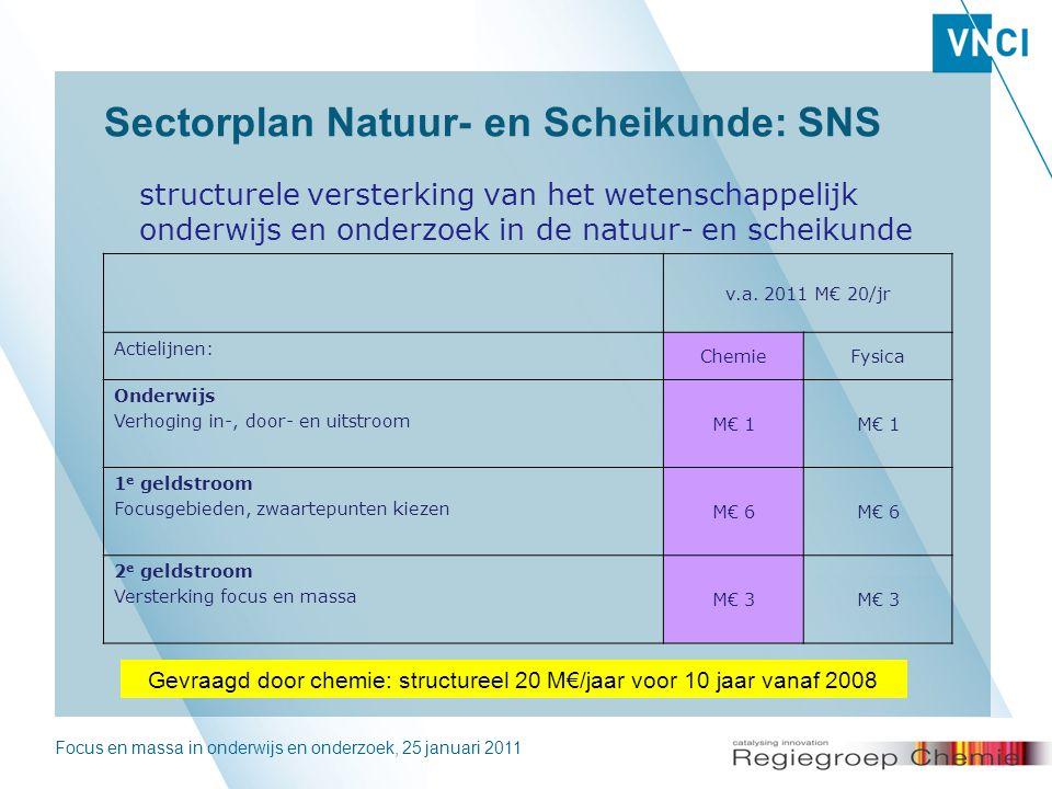 Focus en massa in onderwijs en onderzoek, 25 januari 20117 Sectorplan Natuur- en Scheikunde: SNS structurele versterking van het wetenschappelijk onderwijs en onderzoek in de natuur- en scheikunde v.a.