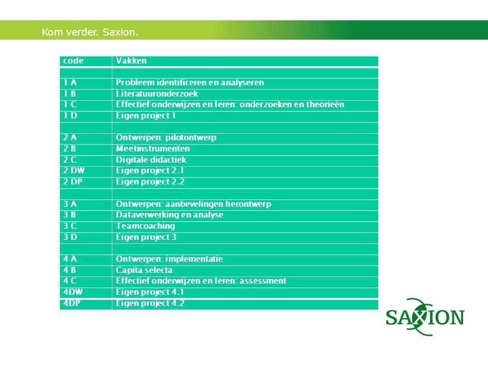 Kom verder. Saxion. codeVakken 1 AProbleem identificeren en analyseren 1 BLiteratuuronderzoek 1 CEffectief onderwijzen en leren: onderzoeken en theori