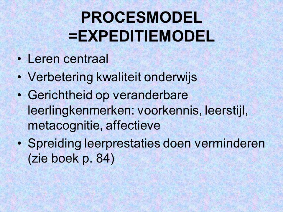 PROCESMODEL =EXPEDITIEMODEL Leren centraal Verbetering kwaliteit onderwijs Gerichtheid op veranderbare leerlingkenmerken: voorkennis, leerstijl, metac