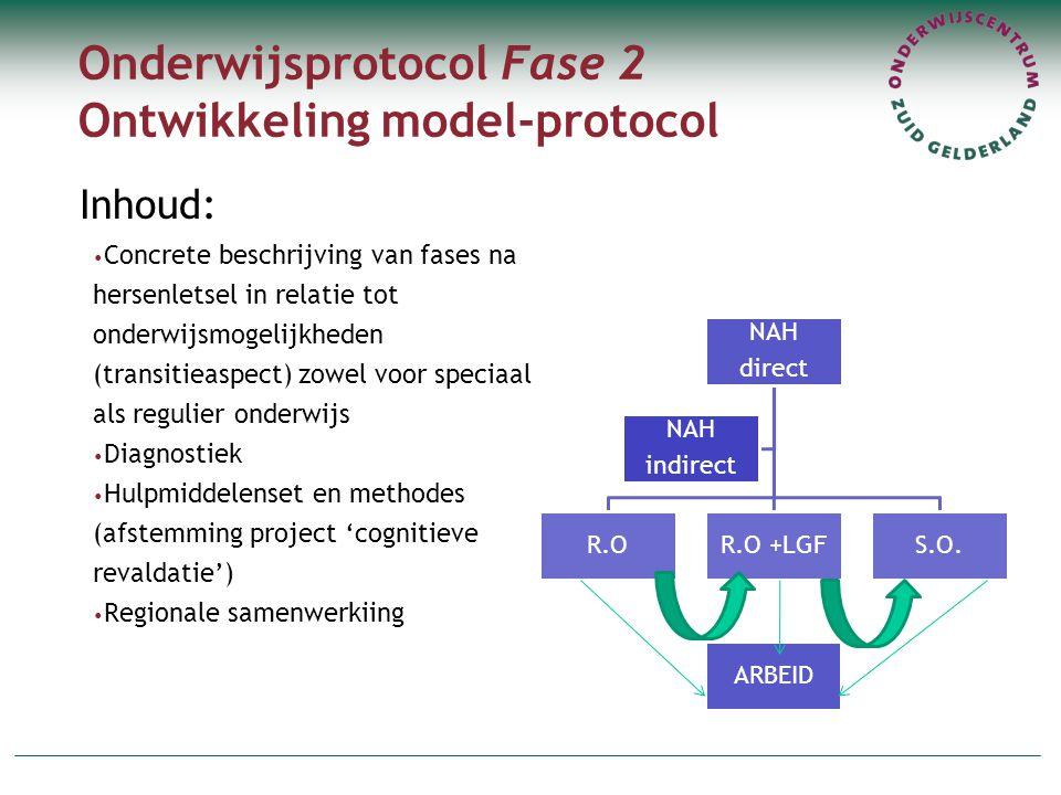 Onderwijsprotocol Fase 2 Ontwikkeling model-protocol Inhoud: Concrete beschrijving van fases na hersenletsel in relatie tot onderwijsmogelijkheden (transitieaspect) zowel voor speciaal als regulier onderwijs Diagnostiek Hulpmiddelenset en methodes (afstemming project 'cognitieve revaldatie') Regionale samenwerkiing NAH direct R.OR.O +LGFS.O.