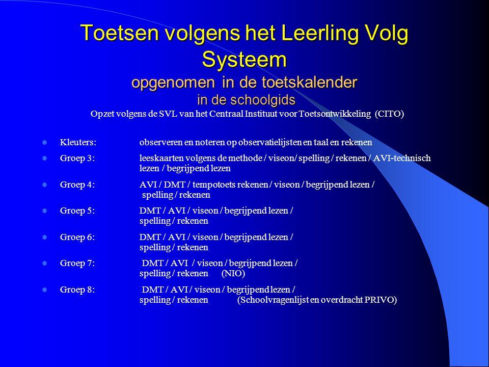 Toetsen volgens het Leerling Volg Systeem opgenomen in de toetskalender in de schoolgids Opzet volgens de SVL van het Centraal Instituut voor Toetsont