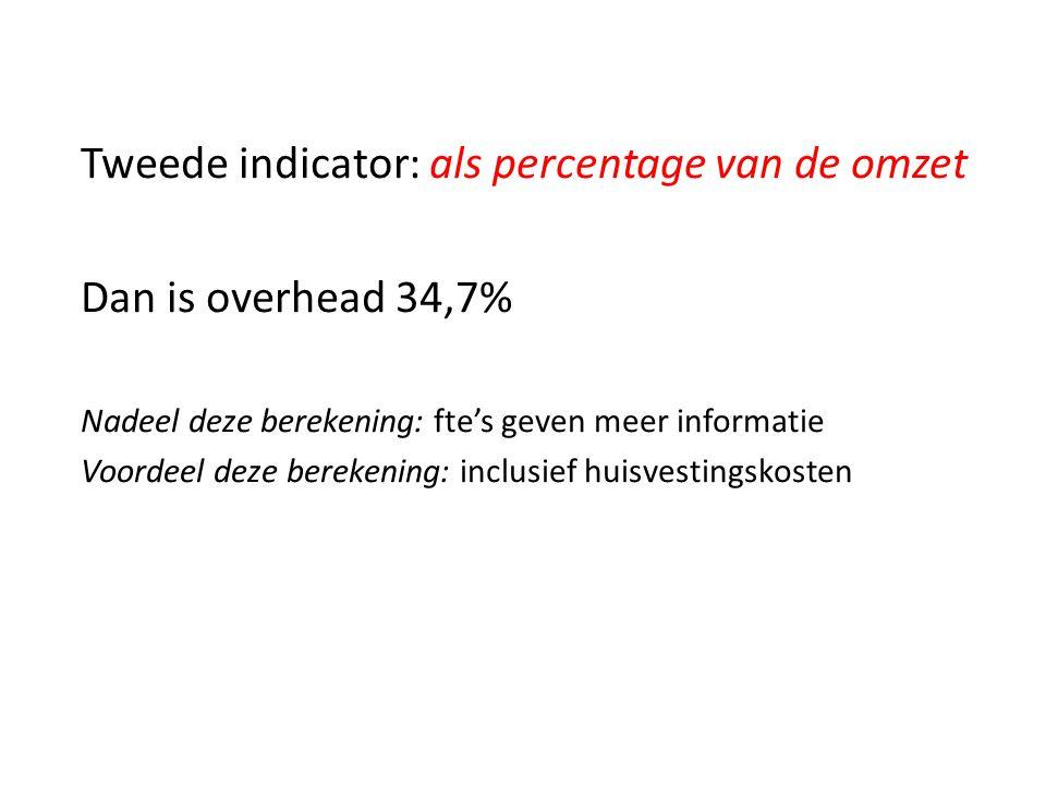 Tweede indicator: als percentage van de omzet Dan is overhead 34,7% Nadeel deze berekening: fte's geven meer informatie Voordeel deze berekening: incl