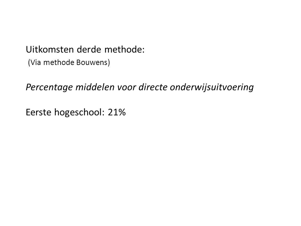 Uitkomsten derde methode: (Via methode Bouwens) Percentage middelen voor directe onderwijsuitvoering Eerste hogeschool: 21%