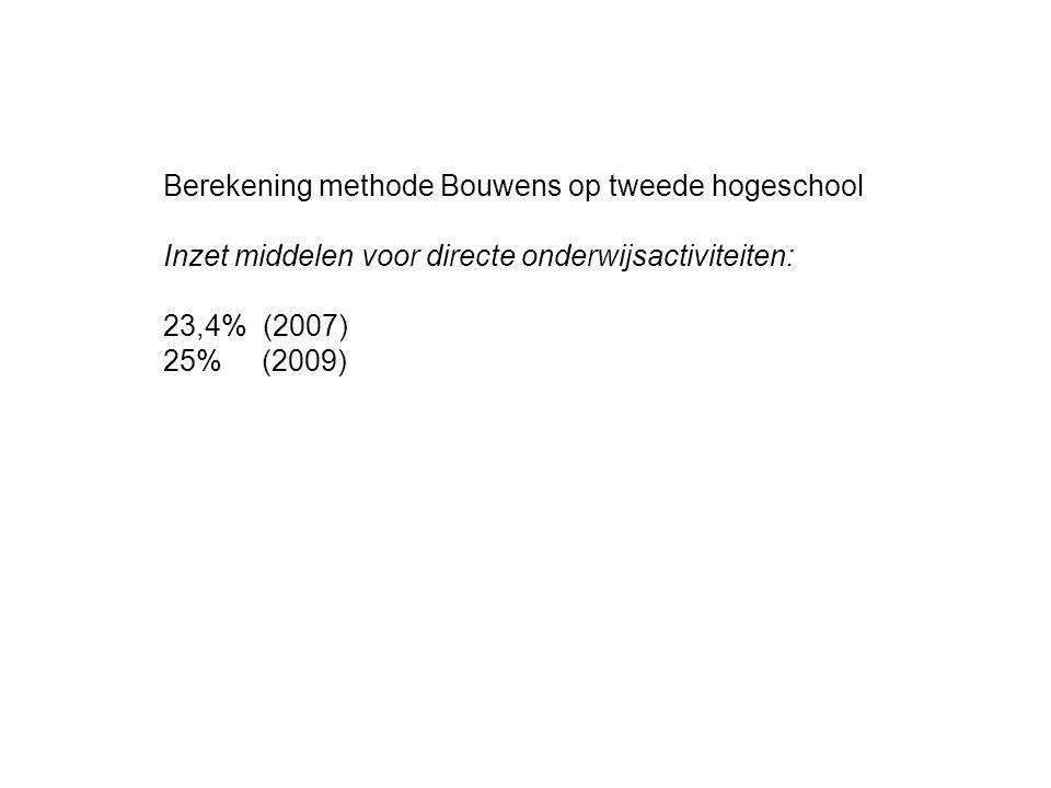 Berekening methode Bouwens op tweede hogeschool Inzet middelen voor directe onderwijsactiviteiten: 23,4% (2007) 25% (2009)