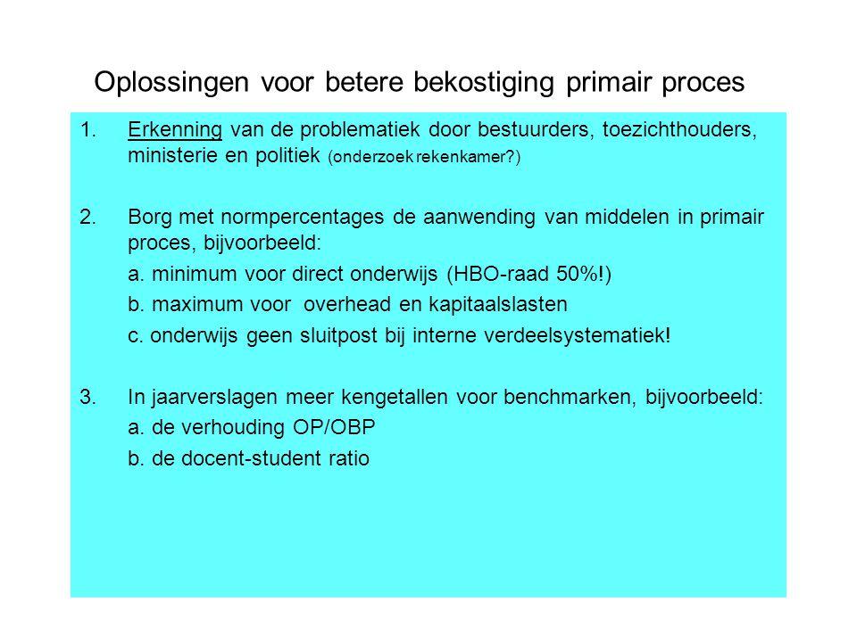 Oplossingen voor betere bekostiging primair proces 1.Erkenning van de problematiek door bestuurders, toezichthouders, ministerie en politiek (onderzoe