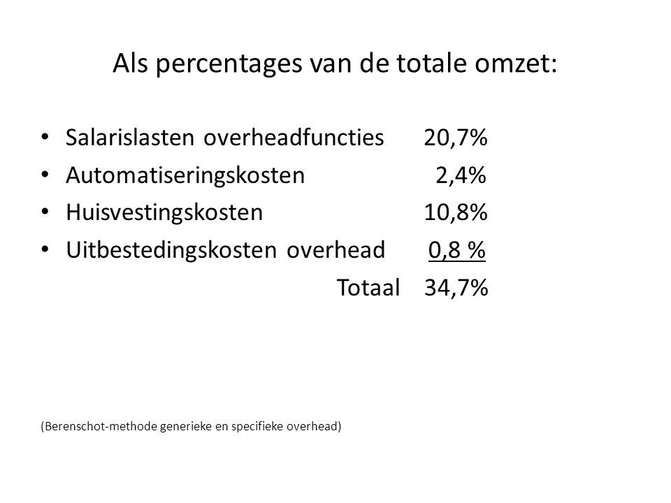 Als percentages van de totale omzet: Salarislasten overheadfuncties 20,7% Automatiseringskosten 2,4% Huisvestingskosten 10,8% Uitbestedingskosten over