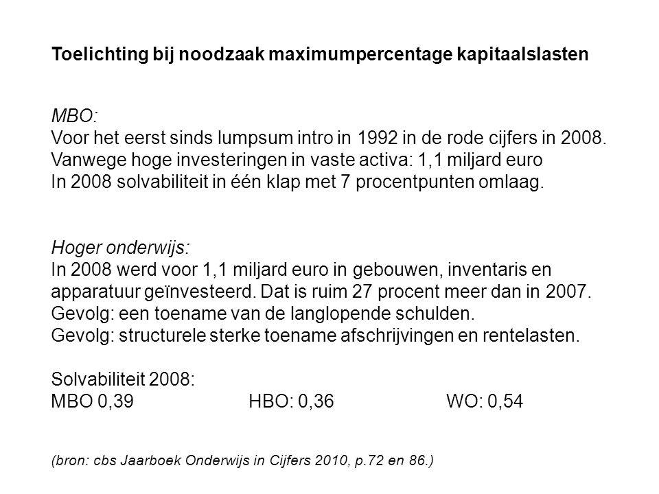 Toelichting bij noodzaak maximumpercentage kapitaalslasten MBO: Voor het eerst sinds lumpsum intro in 1992 in de rode cijfers in 2008. Vanwege hoge in