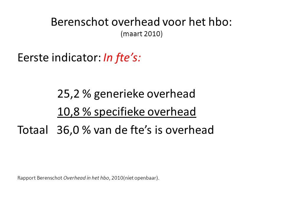 Berenschot overhead voor het hbo: (maart 2010) Eerste indicator: In fte's: 25,2 % generieke overhead 10,8 % specifieke overhead Totaal 36,0 % van de f