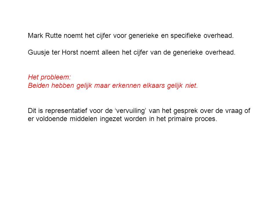 Mark Rutte noemt het cijfer voor generieke en specifieke overhead. Guusje ter Horst noemt alleen het cijfer van de generieke overhead. Het probleem: B
